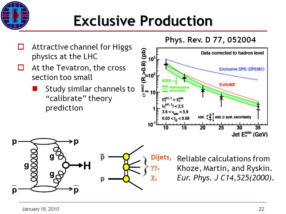Exclusive Production  Attractive channel for Higgs physics at the LHC  At the Tevatron, the cross section too small Study similar channels to calibrate theory prediction January 18, 201022 Reliable calculations from Khoze, Martin, and Ryskin.