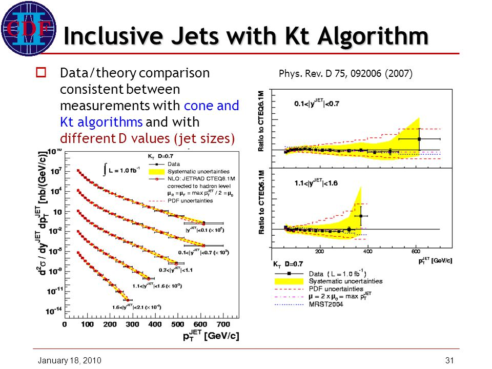 January 18, 201031 Inclusive Jets with Kt Algorithm  Data/theory comparison consistent between measurements with cone and Kt algorithms and with different D values (jet sizes) Phys.