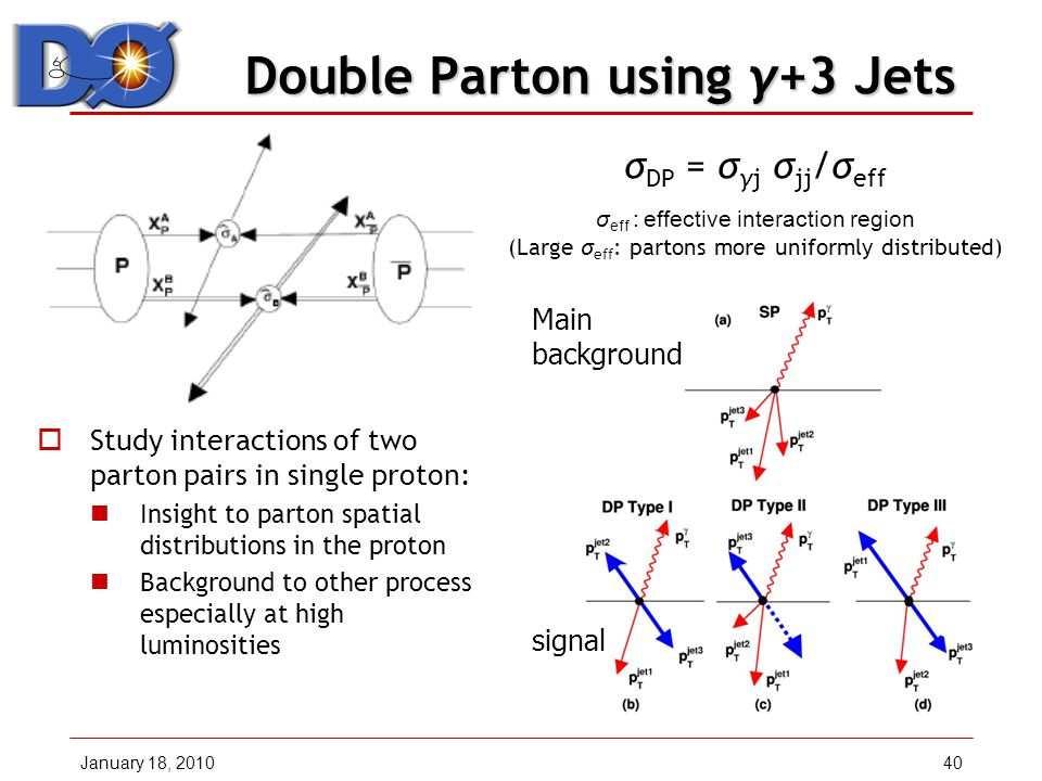 January 18, 201040 Double Parton using γ+3 Jets Double Parton using γ+3 Jets  Study interactions of two parton pairs in single proton: Insight to parton spatial distributions in the proton Background to other process especially at high luminosities Main background signal σ DP = σ γj σ jj /σ eff σ eff : effective interaction region (Large σ eff : partons more uniformly distributed)