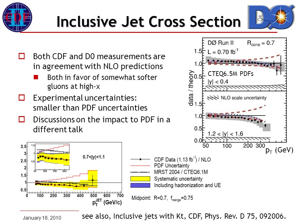 January 18, 20108 Inclusive Jet Cross Section  Both CDF and D0 measurements are in agreement with NLO predictions Both in favor of somewhat softer gluons at high-x  Experimental uncertainties: smaller than PDF uncertainties  Discussions on the impact to PDF in a different talk CTEQ6.5M PDFs p T (GeV) see also, Inclusive jets with Kt, CDF, Phys.