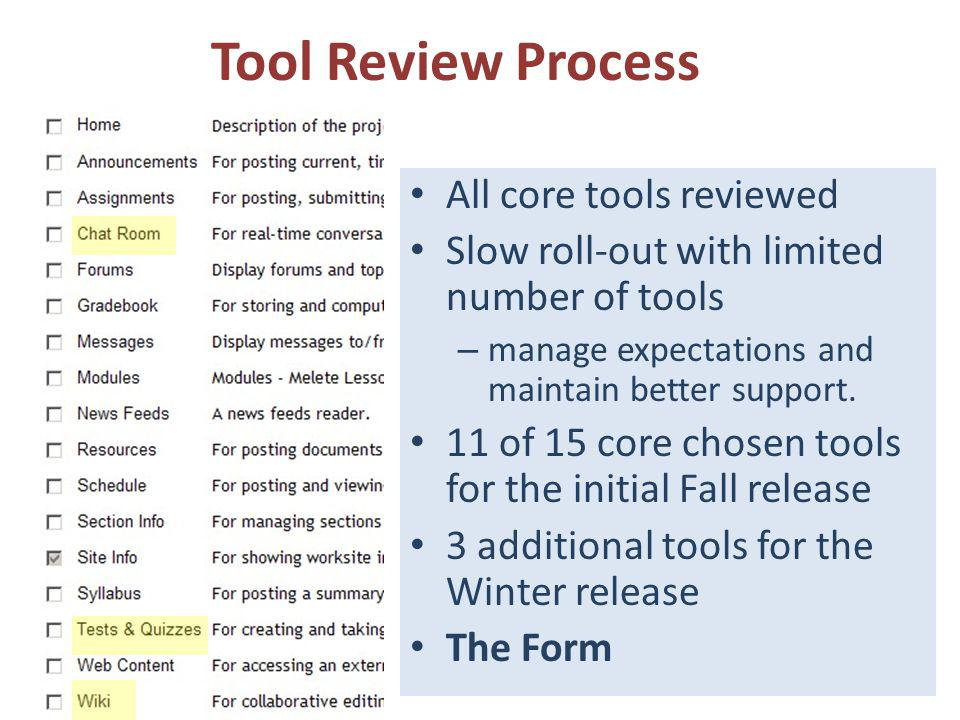 All core tools reviewed Slow roll-out with limited number of tools – manage expectations and maintain better support.