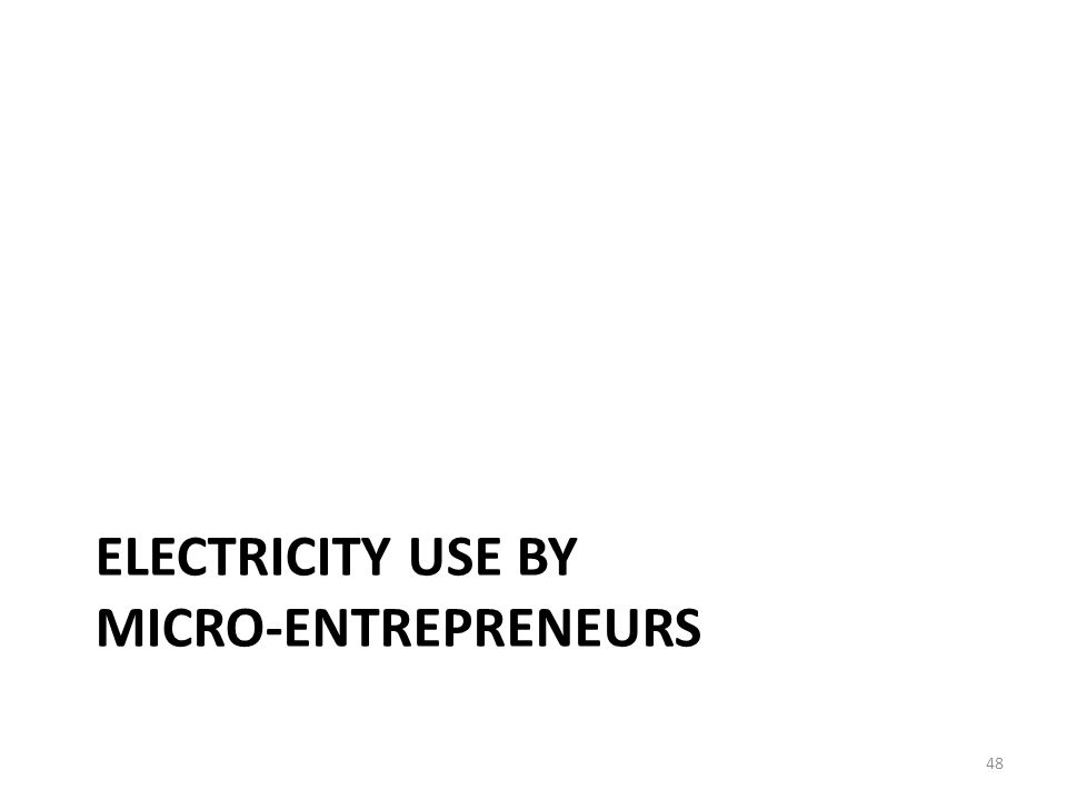 ELECTRICITY USE BY MICRO-ENTREPRENEURS 48