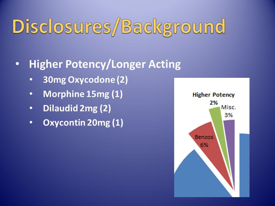 Higher Potency/Longer Acting 30mg Oxycodone (2) Morphine 15mg (1) Dilaudid 2mg (2) Oxycontin 20mg (1)