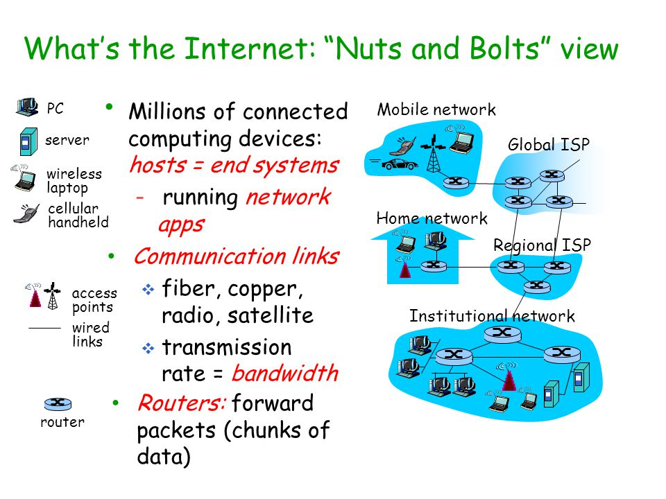 Internet structure: network of networks a packet passes through many networks.