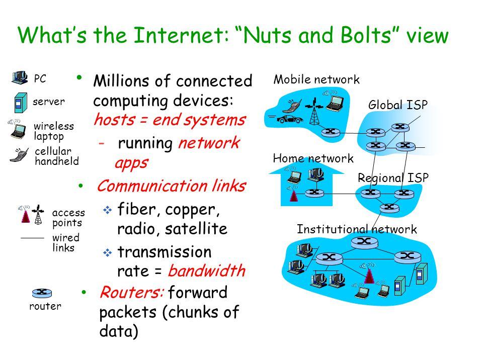 Real Internet Delays and Routes 1 cs-gw (128.119.240.254) 1 ms 1 ms 2 ms 2 border1-rt-fa5-1-0.gw.umass.edu (128.119.3.145) 1 ms 1 ms 2 ms 3 cht-vbns.gw.umass.edu (128.119.3.130) 6 ms 5 ms 5 ms 4 jn1-at1-0-0-19.wor.vbns.net (204.147.132.129) 16 ms 11 ms 13 ms 5 jn1-so7-0-0-0.wae.vbns.net (204.147.136.136) 21 ms 18 ms 18 ms 6 abilene-vbns.abilene.ucaid.edu (198.32.11.9) 22 ms 18 ms 22 ms 7 nycm-wash.abilene.ucaid.edu (198.32.8.46) 22 ms 22 ms 22 ms 8 62.40.103.253 (62.40.103.253) 104 ms 109 ms 106 ms 9 de2-1.de1.de.geant.net (62.40.96.129) 109 ms 102 ms 104 ms 10 de.fr1.fr.geant.net (62.40.96.50) 113 ms 121 ms 114 ms 11 renater-gw.fr1.fr.geant.net (62.40.103.54) 112 ms 114 ms 112 ms 12 nio-n2.cssi.renater.fr (193.51.206.13) 111 ms 114 ms 116 ms 13 nice.cssi.renater.fr (195.220.98.102) 123 ms 125 ms 124 ms 14 r3t2-nice.cssi.renater.fr (195.220.98.110) 126 ms 126 ms 124 ms 15 eurecom-valbonne.r3t2.ft.net (193.48.50.54) 135 ms 128 ms 133 ms 16 194.214.211.25 (194.214.211.25) 126 ms 128 ms 126 ms 17 * * * 18 * * * 19 fantasia.eurecom.fr (193.55.113.142) 132 ms 128 ms 136 ms traceroute: gaia.cs.umass.edu to www.eurecom.fr Three delay measurements from gaia.cs.umass.edu to cs-gw.cs.umass.edu * means no response (probe lost, router not replying) trans-oceanic link