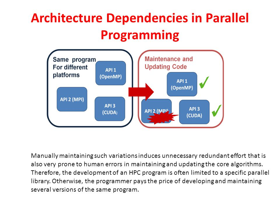 Architecture Dependencies in Parallel Programming Manually maintaining such variations induces unnecessary redundant effort that is also very prone to human errors in maintaining and updating the core algorithms.