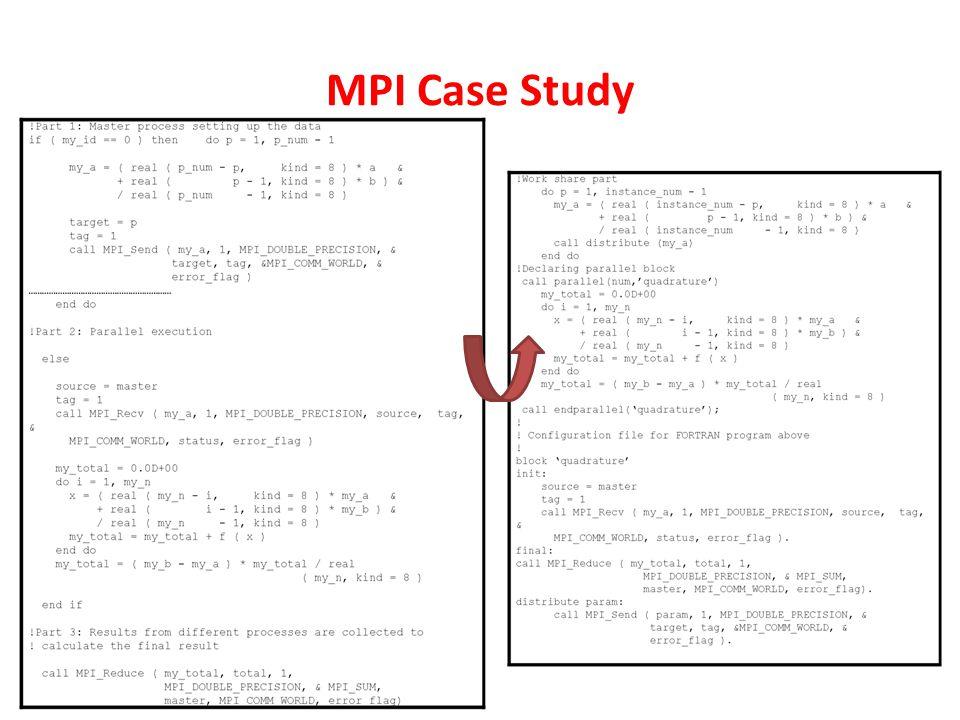 MPI Case Study