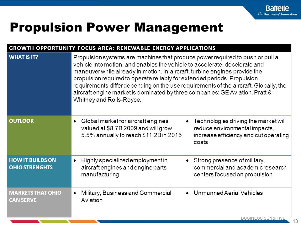 BUSINESS SENSITIVE 13 Propulsion Power Management GROWTH OPPORTUNITY FOCUS AREA: RENEWABLE ENERGY APPLICATIONS WHAT IS IT.