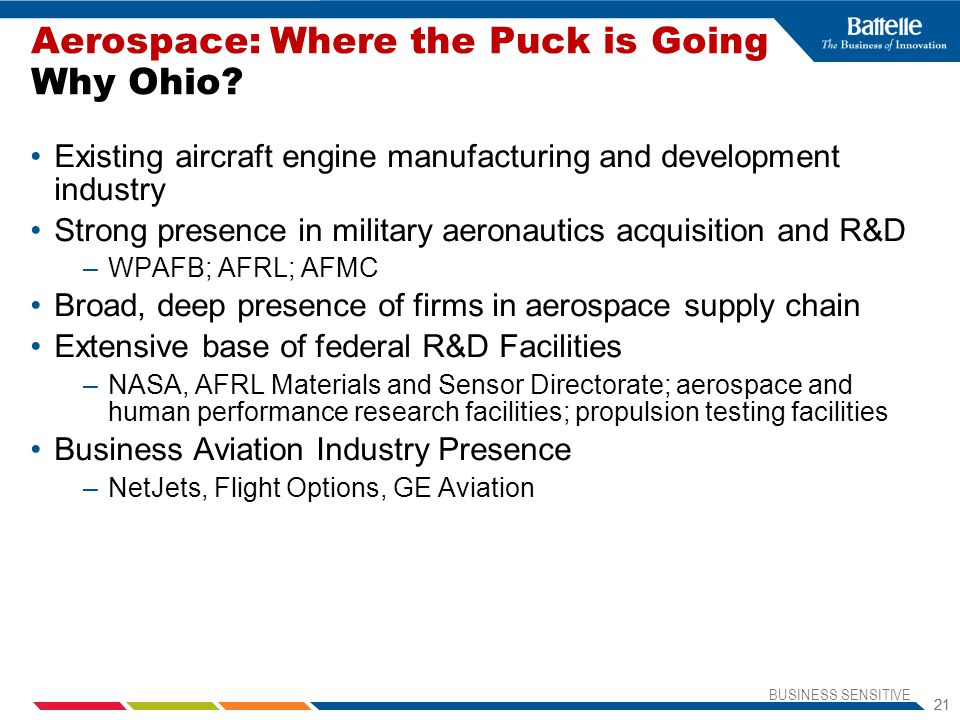 BUSINESS SENSITIVE 21 Existing aircraft engine manufacturing and development industry Strong presence in military aeronautics acquisition and R&D –WPAFB; AFRL; AFMC Broad, deep presence of firms in aerospace supply chain Extensive base of federal R&D Facilities –NASA, AFRL Materials and Sensor Directorate; aerospace and human performance research facilities; propulsion testing facilities Business Aviation Industry Presence –NetJets, Flight Options, GE Aviation Aerospace: Where the Puck is Going Why Ohio?