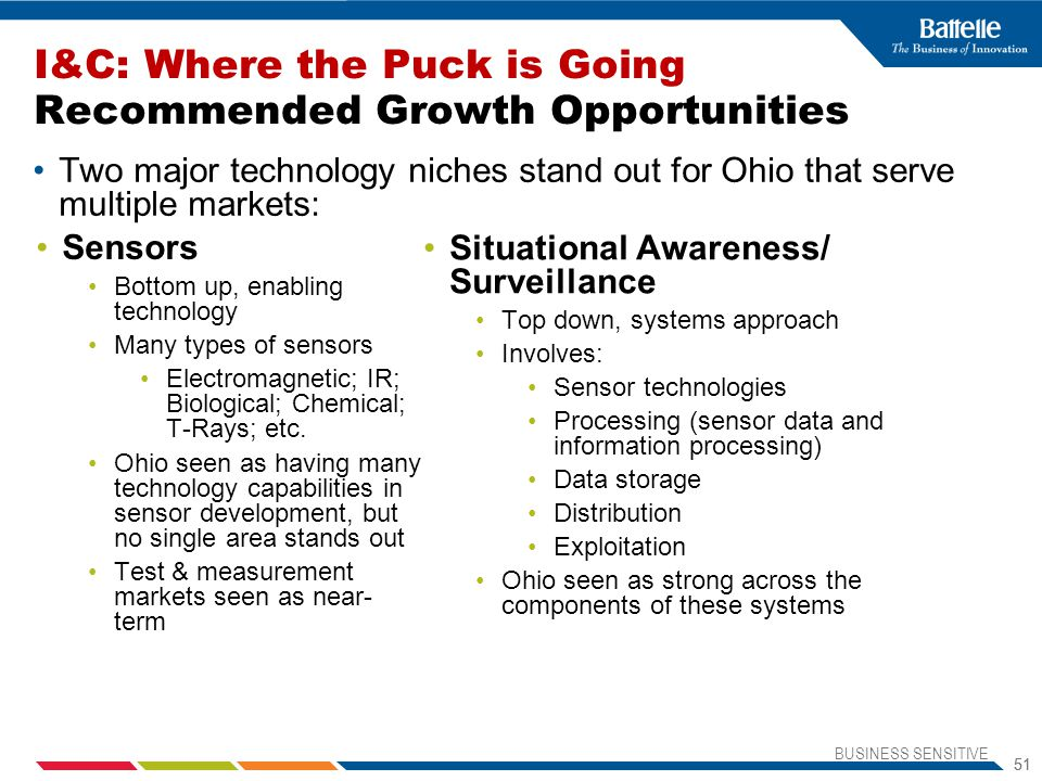 BUSINESS SENSITIVE 51 I&C: Where the Puck is Going Recommended Growth Opportunities Two major technology niches stand out for Ohio that serve multiple markets: Sensors Bottom up, enabling technology Many types of sensors Electromagnetic; IR; Biological; Chemical; T-Rays; etc.