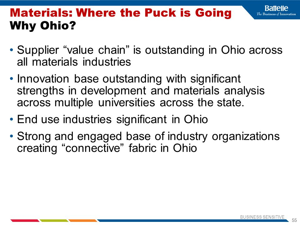 BUSINESS SENSITIVE 55 Supplier value chain is outstanding in Ohio across all materials industries Innovation base outstanding with significant strengths in development and materials analysis across multiple universities across the state.