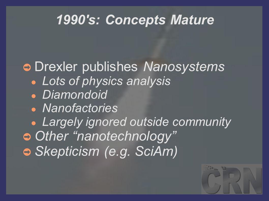 1990's: Concepts Mature ➲ Drexler publishes Nanosystems ● Lots of physics analysis ● Diamondoid ● Nanofactories ● Largely ignored outside community ➲