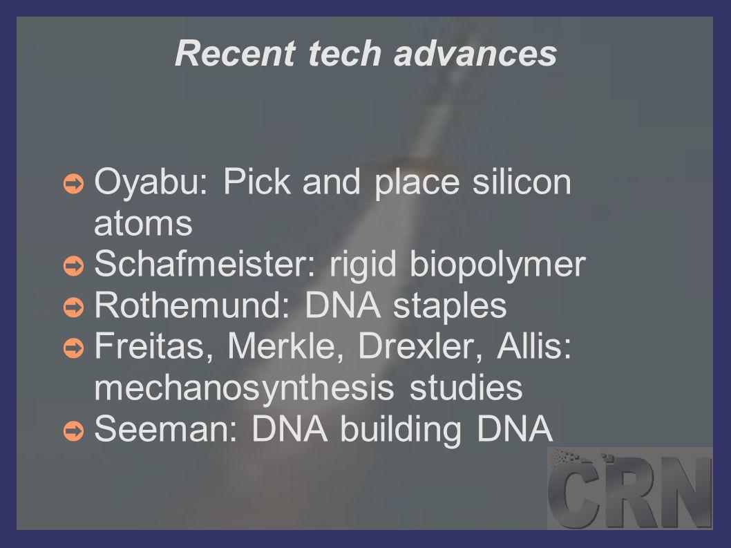 Recent tech advances ➲ Oyabu: Pick and place silicon atoms ➲ Schafmeister: rigid biopolymer ➲ Rothemund: DNA staples ➲ Freitas, Merkle, Drexler, Allis