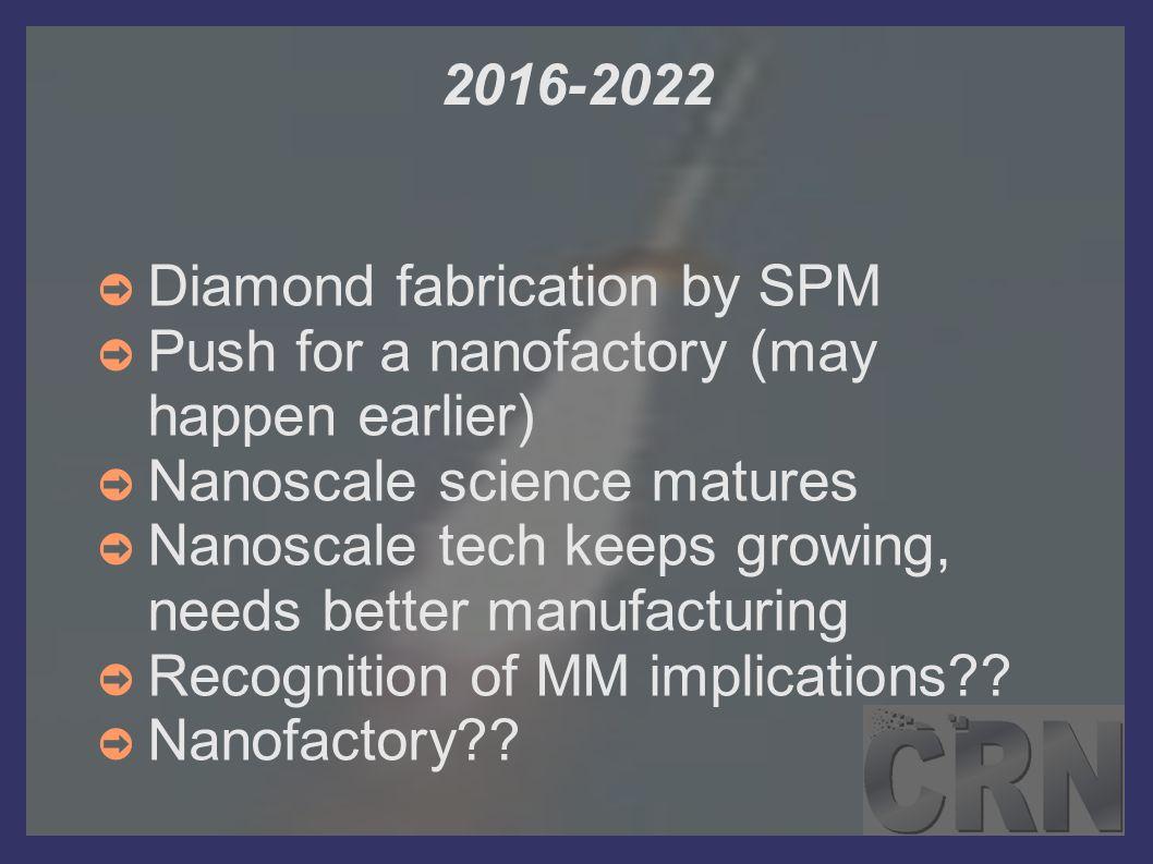 2016-2022 ➲ Diamond fabrication by SPM ➲ Push for a nanofactory (may happen earlier) ➲ Nanoscale science matures ➲ Nanoscale tech keeps growing, needs
