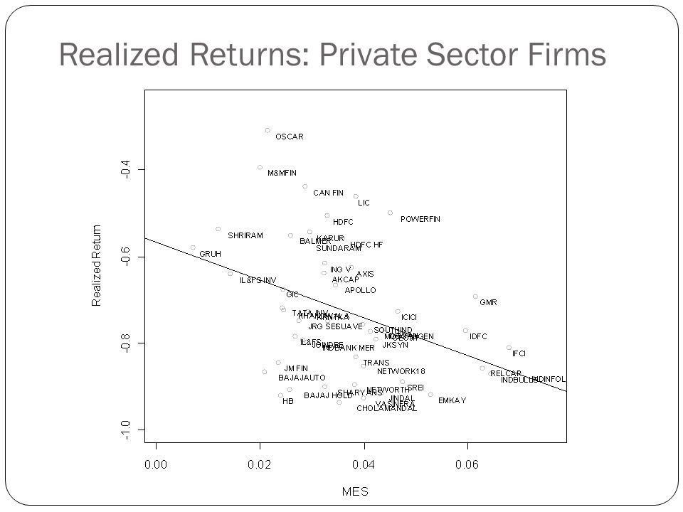 Realized Returns: Private Sector Firms