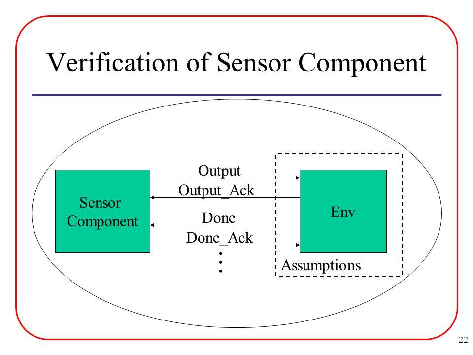 22 Verification of Sensor Component Sensor Component Assumptions Env Output Output_Ack Done Done_Ack …