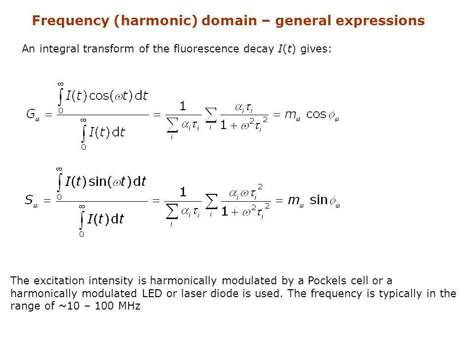 Frequency (harmonic) domain – general expressions An integral transform of the fluorescence decay I(t) gives: The excitation intensity is harmonically