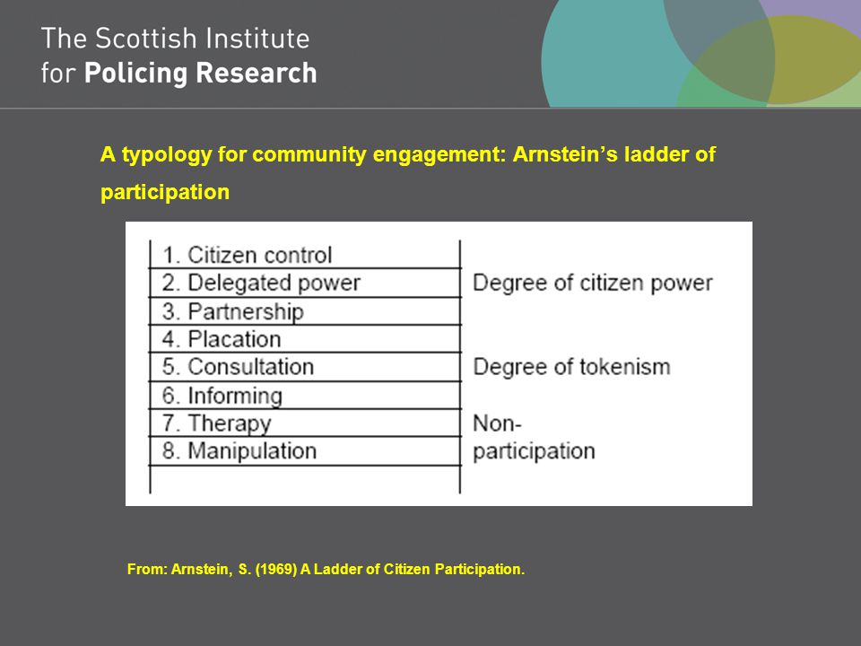 A typology for community engagement: Arnstein's ladder of participation From: Arnstein, S.