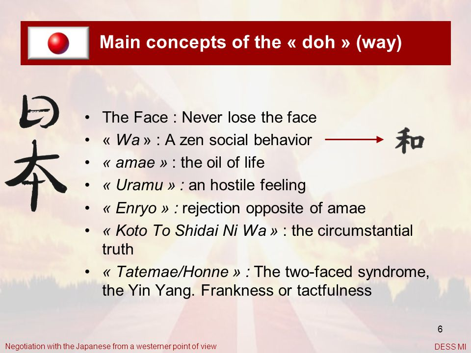 6 The Face : Never lose the face « Wa » : A zen social behavior « amae » : the oil of life « Uramu » : an hostile feeling « Enryo » : rejection opposi