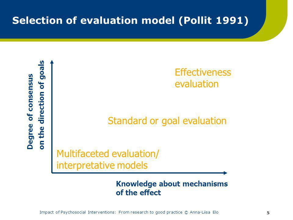 Impact of Psychosocial Interventions: From research to good practice © Anna-Liisa Elo 5 Degree of consensus on the direction of goals Knowledge about mechanisms of the effect Multifaceted evaluation/ interpretative models Standard or goal evaluation Effectiveness evaluation Selection of evaluation model (Pollit 1991)