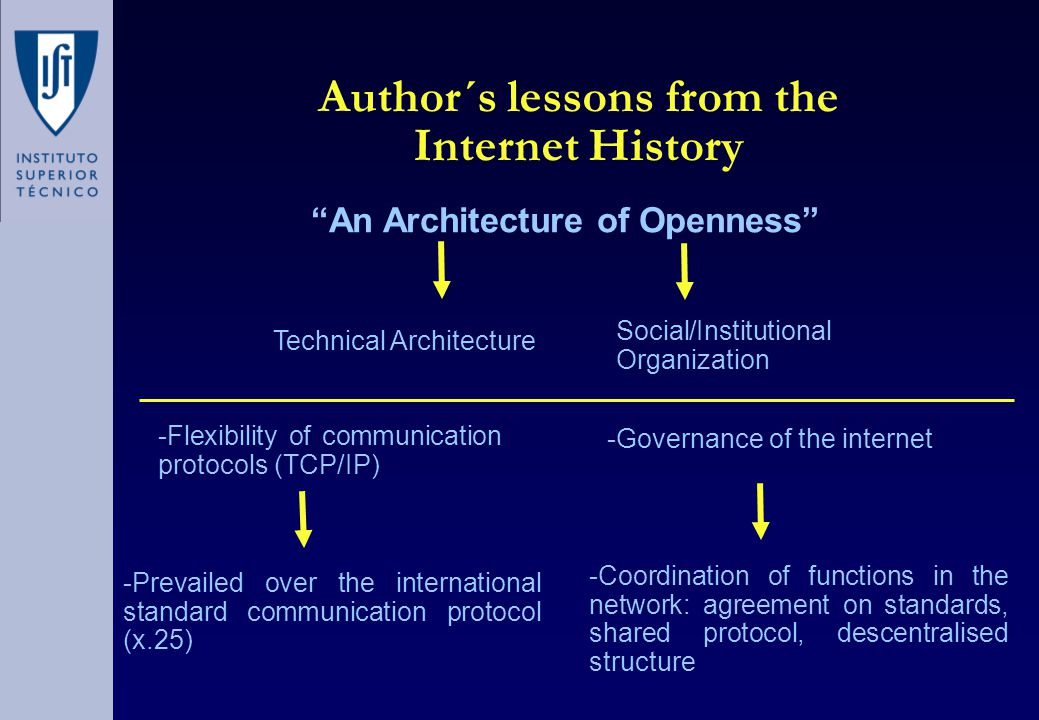 Author´s lessons from the Internet History An Architecture of Openness -Flexibility of communication protocols (TCP/IP) -Prevailed over the international standard communication protocol (x.25) Social/Institutional Organization -Governance of the internet -Coordination of functions in the network: agreement on standards, shared protocol, descentralised structure Technical Architecture