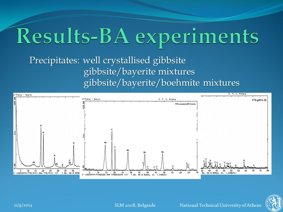 11/9/2014 SLM 2008, Belgrade National Technical University of Athens Precipitates: well crystallised gibbsite gibbsite/bayerite mixtures gibbsite/bayerite mixtures gibbsite/bayerite/boehmite mixtures gibbsite/bayerite/boehmite mixtures NO PURE γ-AlOOH with the BA experiments