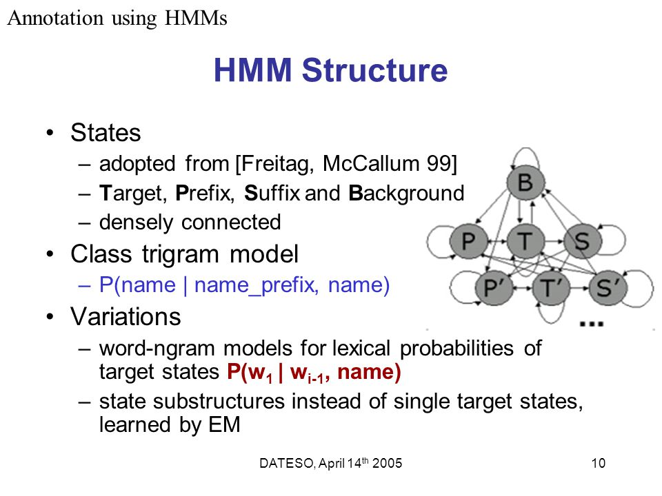 DATESO, April 14 th 200510 HMM Structure States –adopted from [Freitag, McCallum 99] –Target, Prefix, Suffix and Background –densely connected Class trigram model –P(name | name_prefix, name) Variations –word-ngram models for lexical probabilities of target states P(w 1 | w i-1, name) –state substructures instead of single target states, learned by EM Annotation using HMMs
