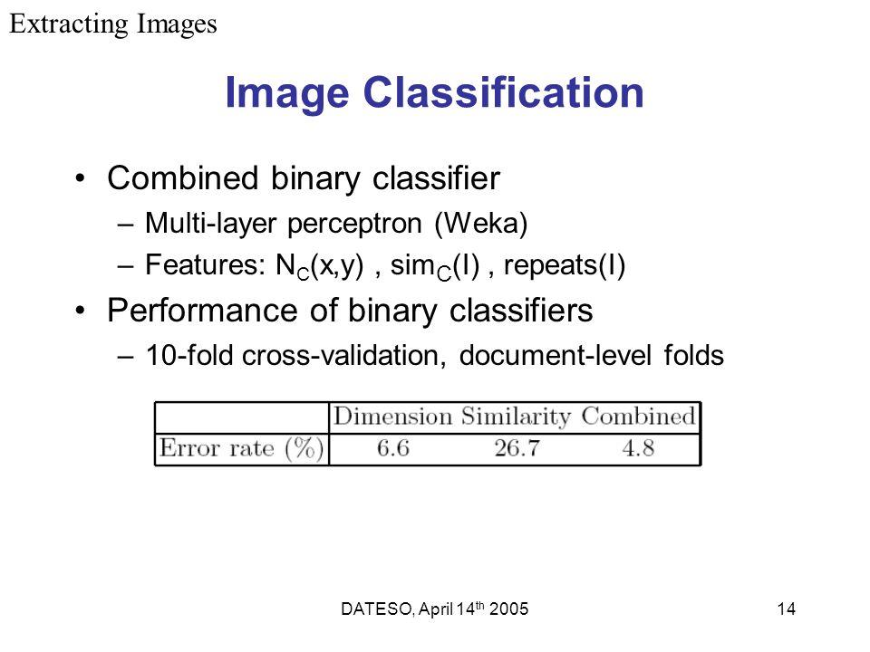 DATESO, April 14 th 200514 Image Classification Combined binary classifier –Multi-layer perceptron (Weka) –Features: N C (x,y), sim C (I), repeats(I)