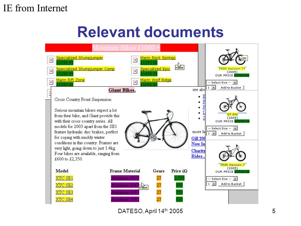 DATESO, April 14 th 20055 Relevant documents IE from Internet