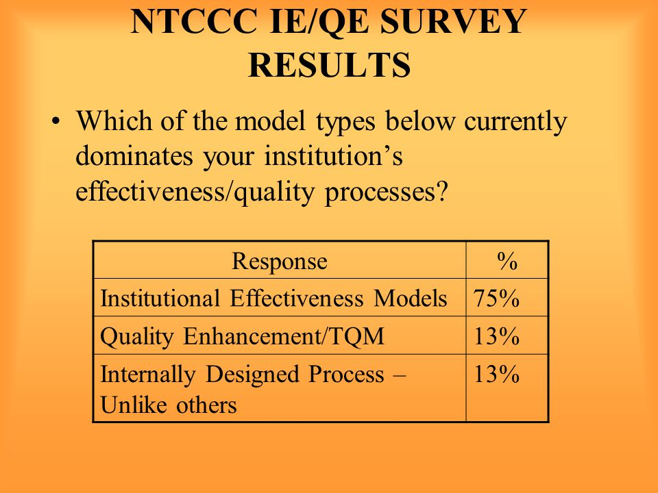 NTCCC IE/QE SURVEY RESULTS Which of the model types below currently dominates your institution's effectiveness/quality processes.
