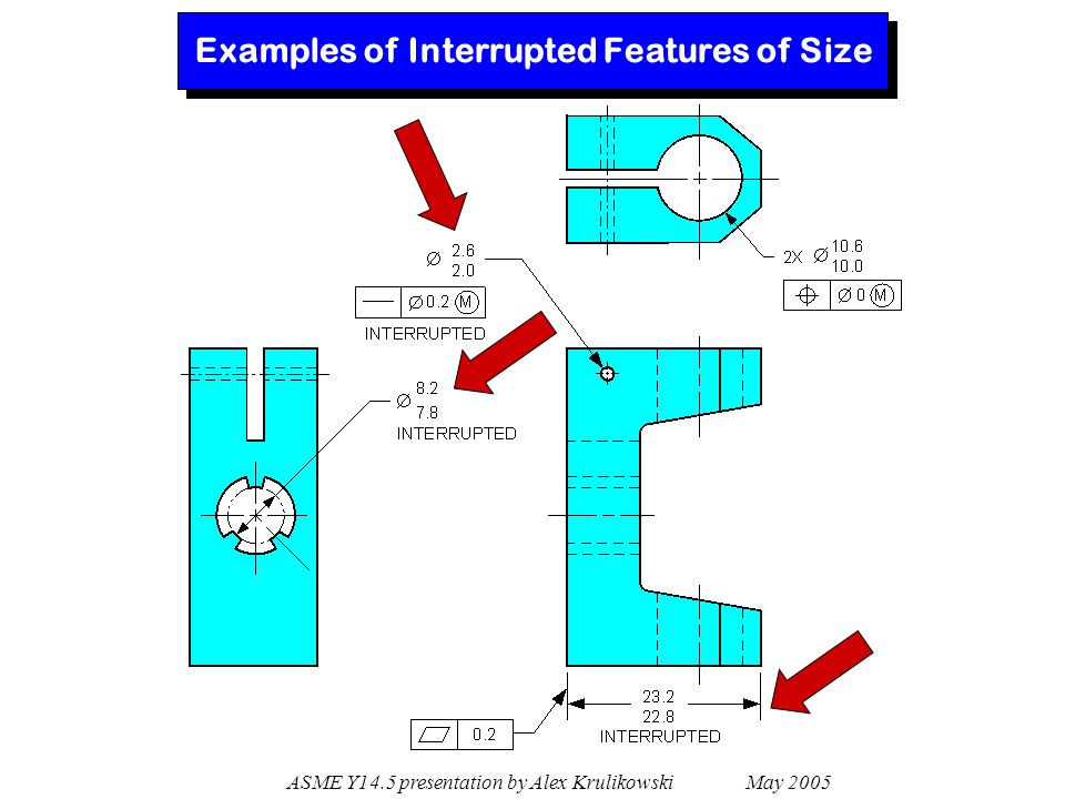 ASME Y14.5 presentation by Alex Krulikowski May 2005 Examples of Interrupted Features of Size
