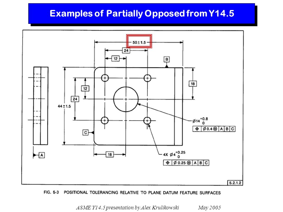ASME Y14.5 presentation by Alex Krulikowski May 2005 Examples of Partially Opposed from Y14.5