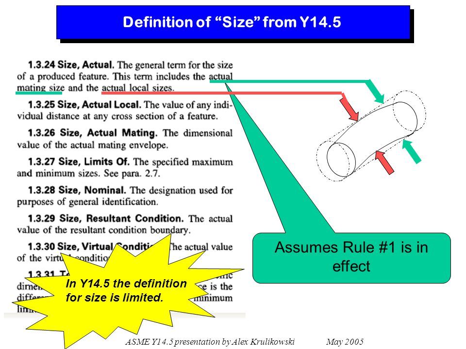"""ASME Y14.5 presentation by Alex Krulikowski May 2005 5-1 Definition of """"Size"""" from Y14.5 Assumes Rule #1 is in effect In Y14.5 the definition for size"""