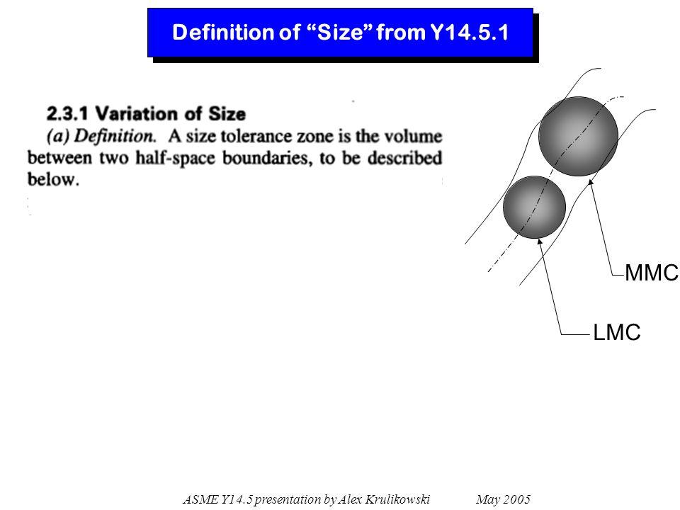 "ASME Y14.5 presentation by Alex Krulikowski May 2005 Definition of ""Size"" from Y14.5.1 LMC MMC SPINE"