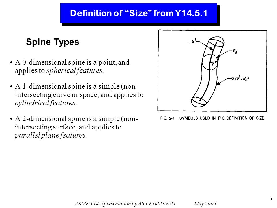 """ASME Y14.5 presentation by Alex Krulikowski May 2005 A Definition of """"Size"""" from Y14.5.1 A 0-dimensional spine is a point, and applies to spherical fe"""