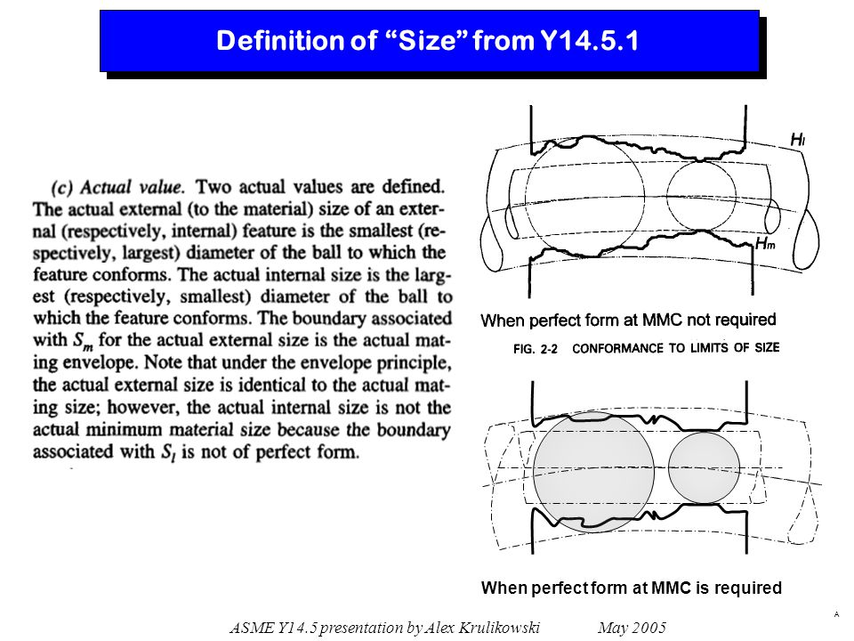 """ASME Y14.5 presentation by Alex Krulikowski May 2005 A Definition of """"Size"""" from Y14.5.1 When perfect form at MMC is required"""