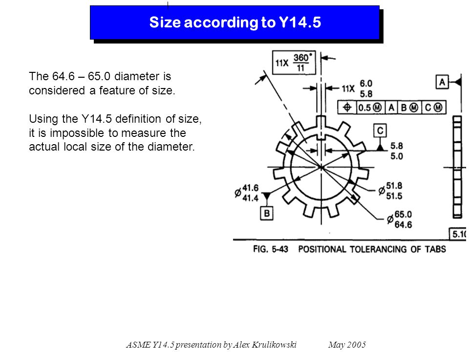 ASME Y14.5 presentation by Alex Krulikowski May 2005 Size according to Y14.5 The 64.6 – 65.0 diameter is considered a feature of size. Using the Y14.5