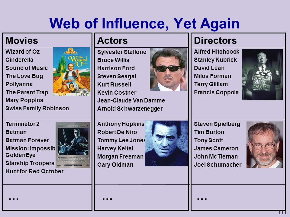 111 Web of Influence, Yet Again Movies Terminator 2 Batman Batman Forever Mission: Impossible GoldenEye Starship Troopers Hunt for Red October Wizard