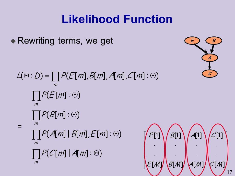17 Likelihood Function E B A C u Rewriting terms, we get =