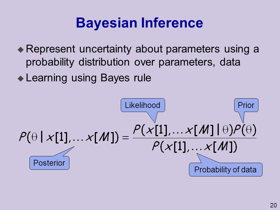 20 Bayesian Inference u Represent uncertainty about parameters using a probability distribution over parameters, data u Learning using Bayes rule Post