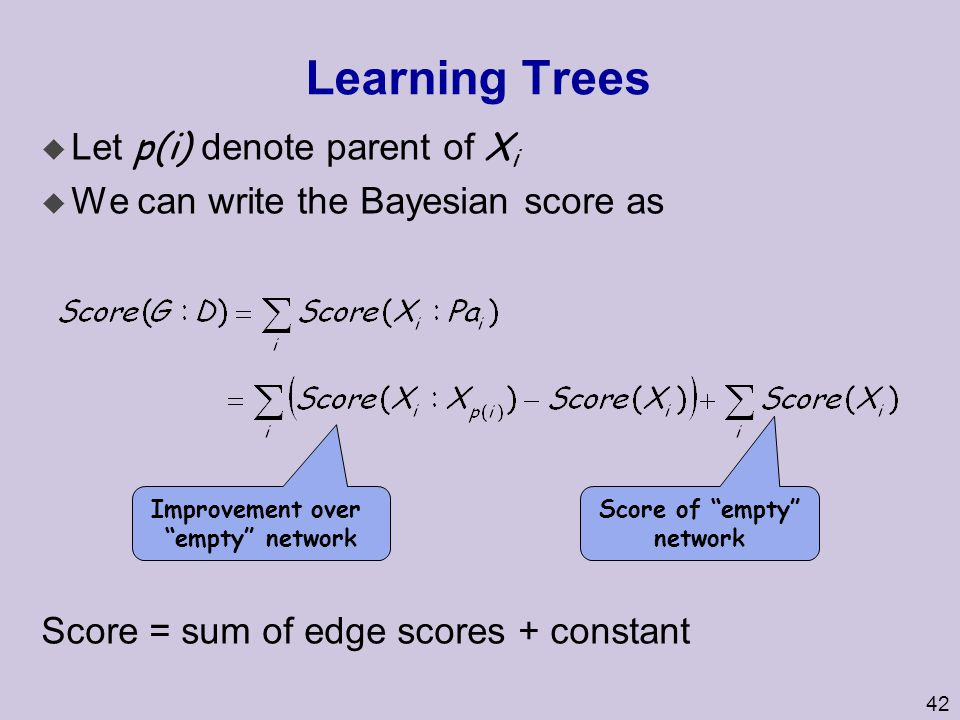 "42 Learning Trees  Let p(i) denote parent of X i u We can write the Bayesian score as Score = sum of edge scores + constant Score of ""empty"" network"