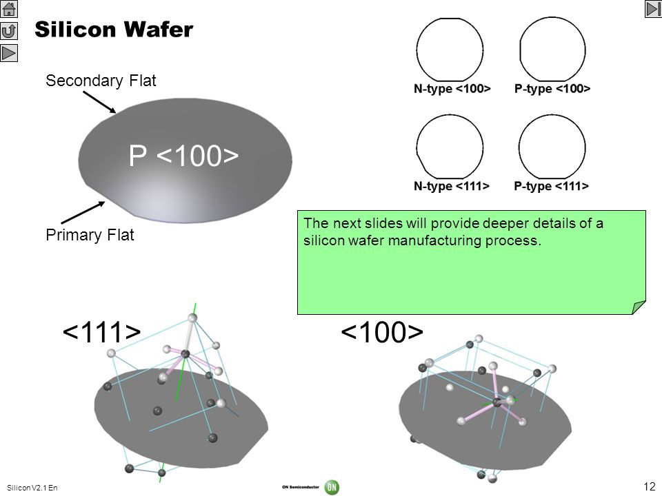 Silicon V2.1 En 12 Silicon Wafer A chip is very small, just a few square millimeters. It would be difficult, if not even impossible, to produce each c