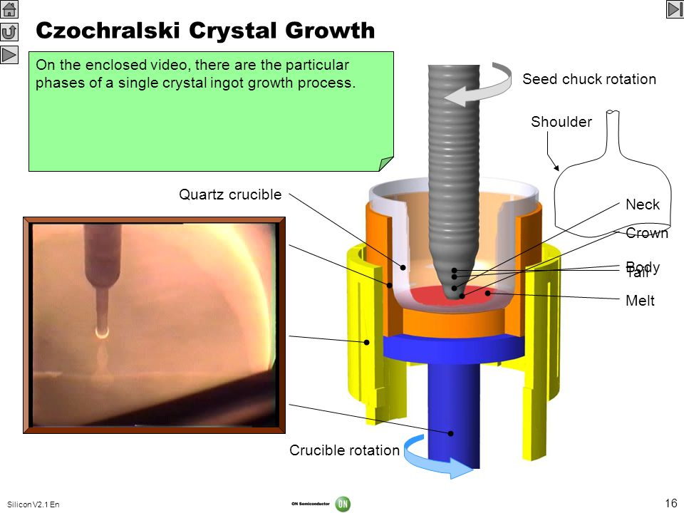 Silicon V2.1 En 16 Czochralski Crystal Growth Seed chuck Seed Crucible rotation Seed chuck rotation Quartz crucible Graphite crucible (susceptor) Grap