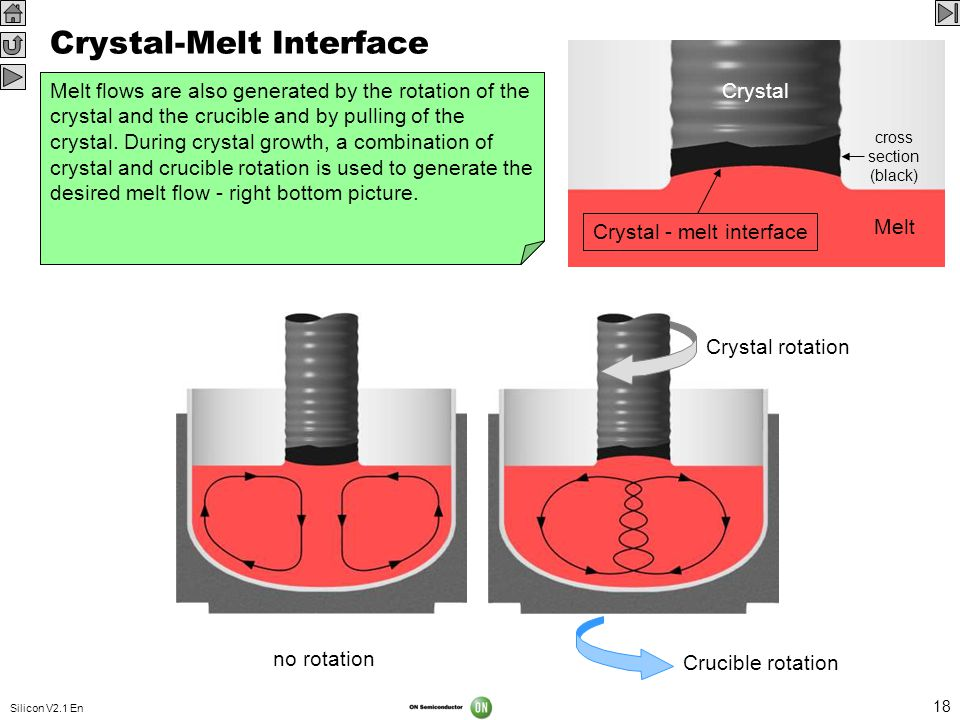 Silicon V2.1 En 18 Crystal-Melt Interface The fundamental process behind the growth of a crystal involves the transformation of a liquid into a solid.