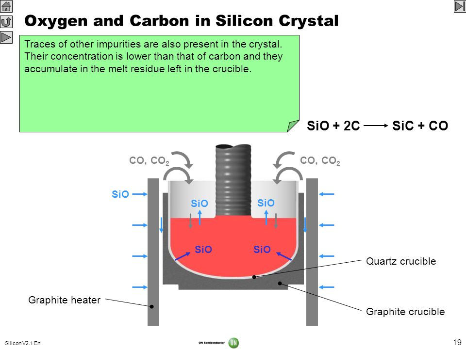 Silicon V2.1 En 19 Oxygen and Carbon in Silicon Crystal Oxygen is the most common impurity in silicon crystal. Its main source is the crucible materia