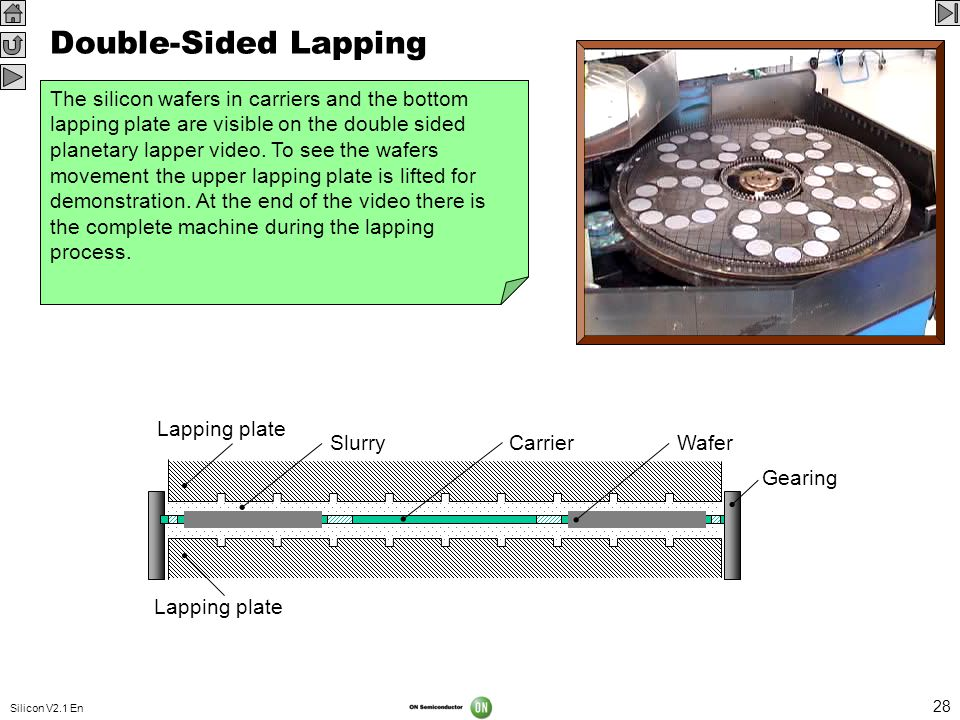 Silicon V2.1 En 28 Double-Sided Lapping The next step in wafer production is called lapping. Purpose of this step is to make wafer surface smooth, fla