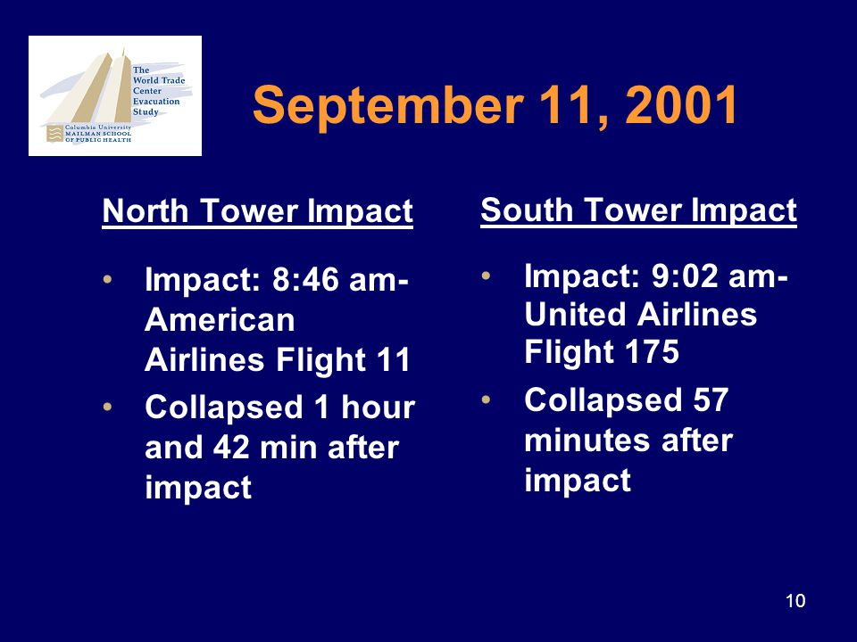 10 September 11, 2001 North Tower Impact Impact: 8:46 am- American Airlines Flight 11 Collapsed 1 hour and 42 min after impact South Tower Impact Impact: 9:02 am- United Airlines Flight 175 Collapsed 57 minutes after impact