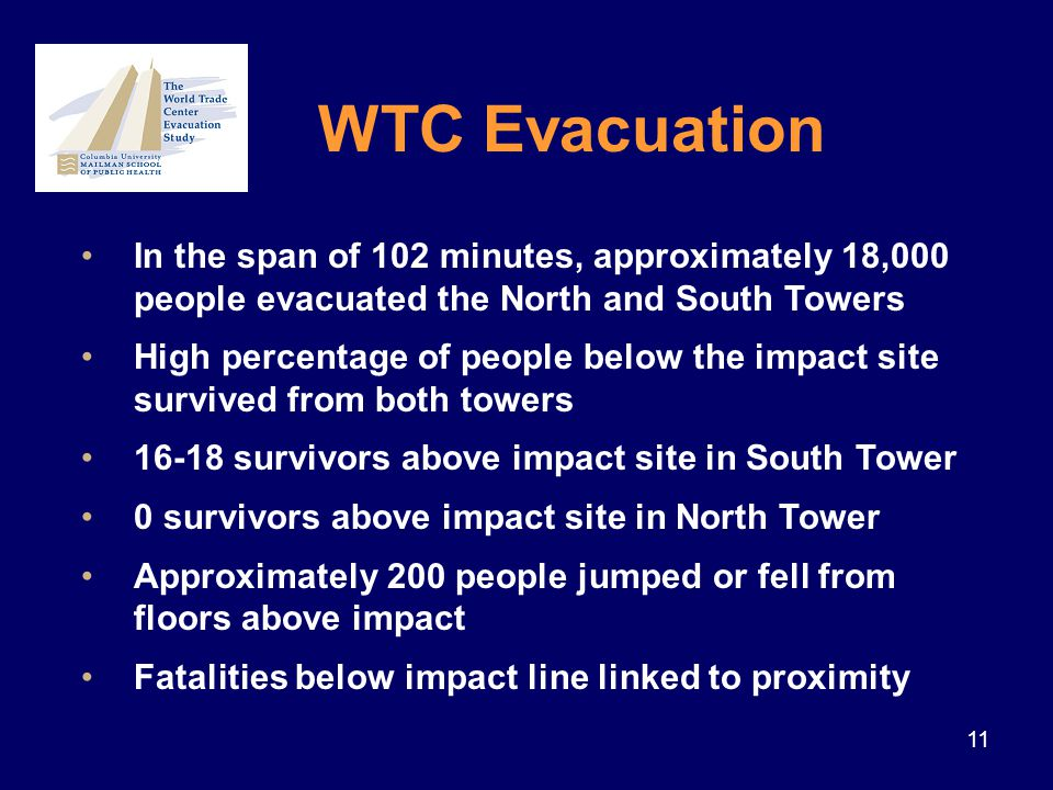 11 In the span of 102 minutes, approximately 18,000 people evacuated the North and South Towers High percentage of people below the impact site survived from both towers 16-18 survivors above impact site in South Tower 0 survivors above impact site in North Tower Approximately 200 people jumped or fell from floors above impact Fatalities below impact line linked to proximity WTC Evacuation
