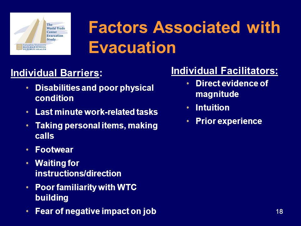 18 Individual Barriers: Disabilities and poor physical condition Last minute work-related tasks Taking personal items, making calls Footwear Waiting for instructions/direction Poor familiarity with WTC building Fear of negative impact on job Individual Facilitators: Direct evidence of magnitude Intuition Prior experience Factors Associated with Evacuation