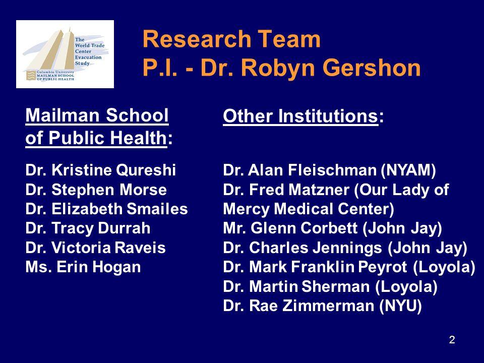 2 Dr. Kristine Qureshi Dr. Stephen Morse Dr. Elizabeth Smailes Dr. Tracy Durrah Dr. Victoria Raveis Ms. Erin Hogan Dr. Alan Fleischman (NYAM) Dr. Fred